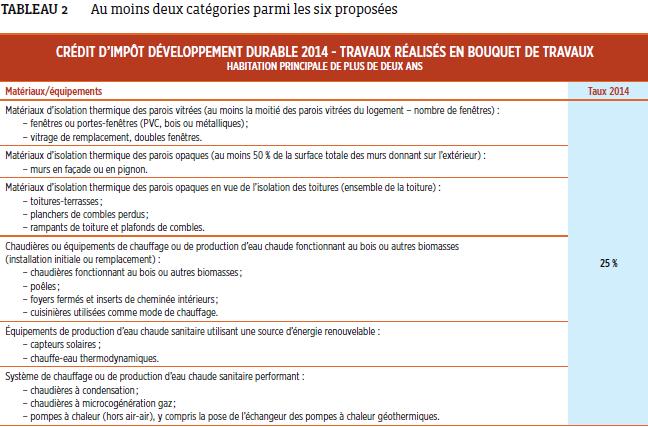 credit-bouquet-travaux-developpement-durable-2014